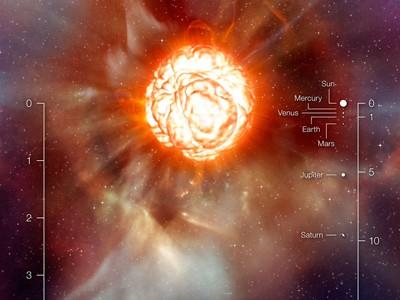 Beteigeuze im Vergleich zu unserem Sonnensystem